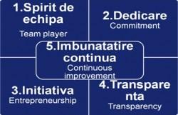 Principii Faurecia - Microsoft Word